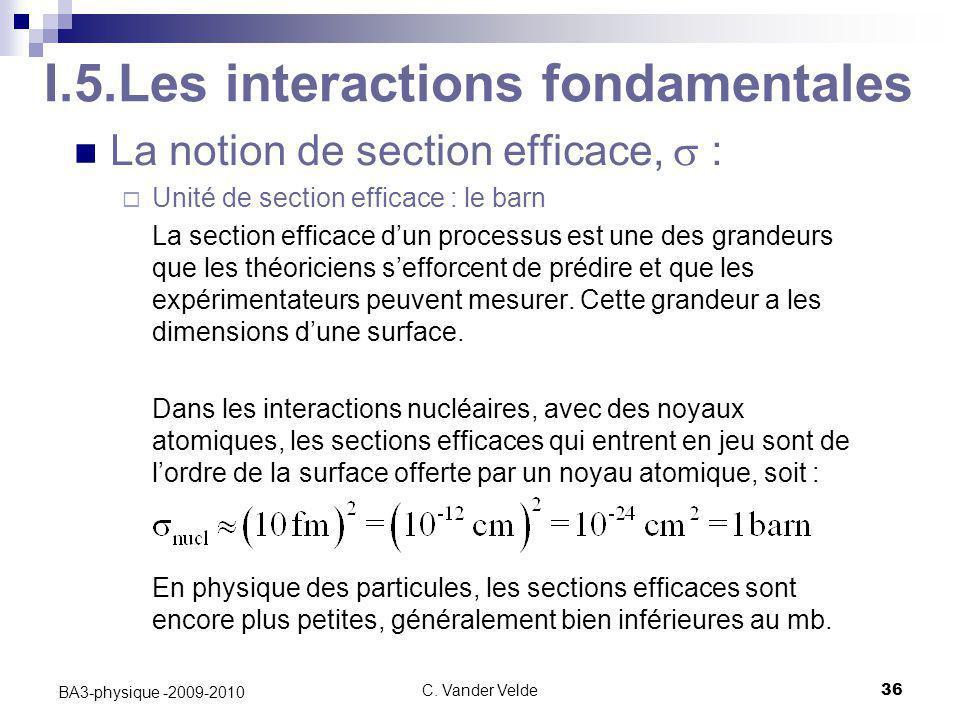 C. Vander Velde36 BA3-physique -2009-2010 I.5.Les interactions fondamentales La notion de section efficace,  :  Unité de section efficace : le barn