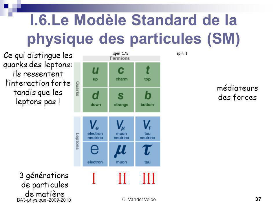 C. Vander Velde37 BA3-physique -2009-2010 I.6.Le Modèle Standard de la physique des particules (SM)  IIIIII 3 générations de particules de matière mé