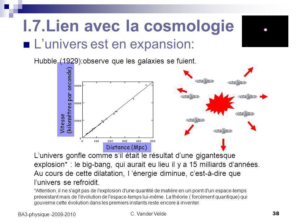C. Vander Velde38 BA3-physique -2009-2010 Distance (Mpc) Vitesse (kilomètres par seconde) I.7.Lien avec la cosmologie L'univers est en expansion: Hubb