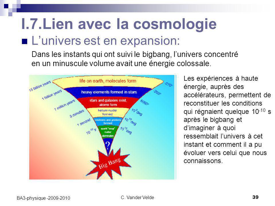 C. Vander Velde39 BA3-physique -2009-2010 I.7.Lien avec la cosmologie L'univers est en expansion: Dans les instants qui ont suivi le bigbang, l'univer