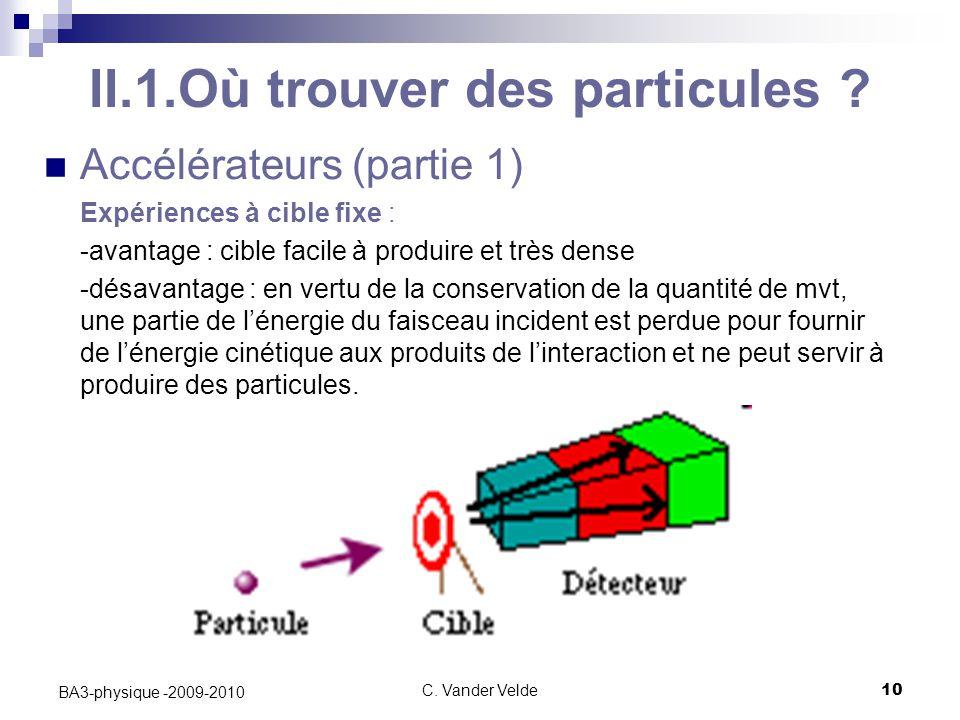 C.Vander Velde10 BA3-physique -2009-2010 II.1.Où trouver des particules .