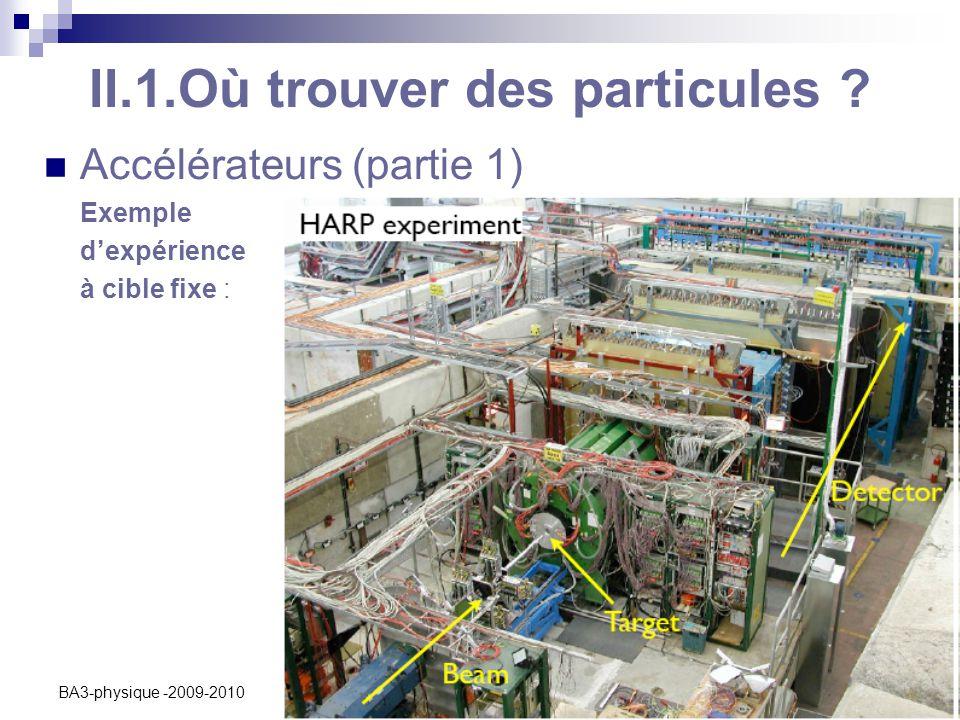 C.Vander Velde11 BA3-physique -2009-2010 II.1.Où trouver des particules .