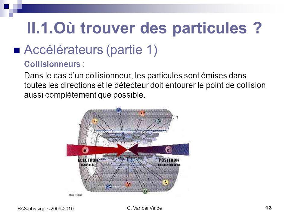 C.Vander Velde13 BA3-physique -2009-2010 II.1.Où trouver des particules .