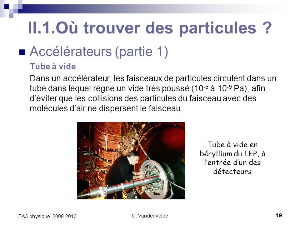 C.Vander Velde19 BA3-physique -2009-2010 II.1.Où trouver des particules .