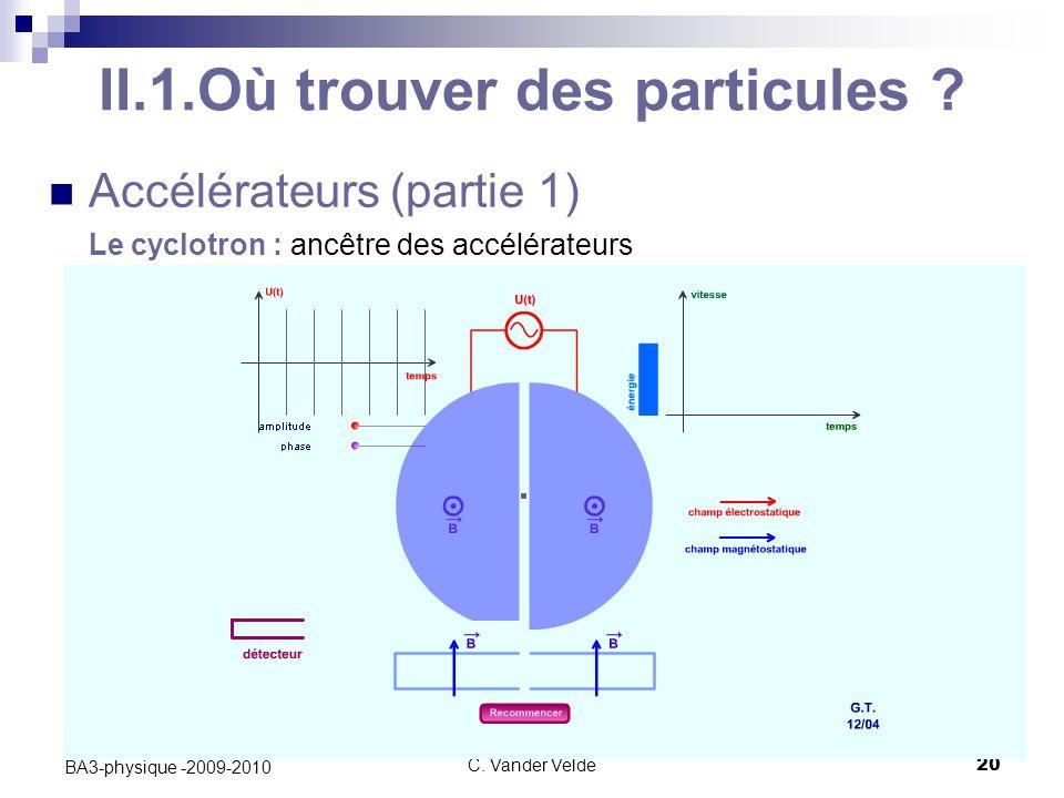 C.Vander Velde20 BA3-physique -2009-2010 II.1.Où trouver des particules .