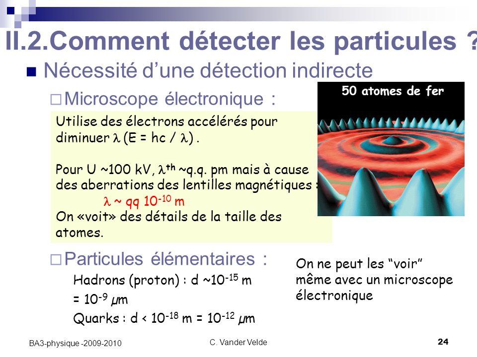 C.Vander Velde24 BA3-physique -2009-2010 II.2.Comment détecter les particules .