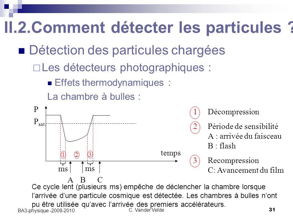 C.Vander Velde31 BA3-physique -2009-2010 II.2.Comment détecter les particules .