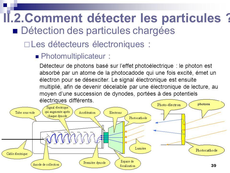 C.Vander Velde39 BA3-physique -2009-2010 II.2.Comment détecter les particules .