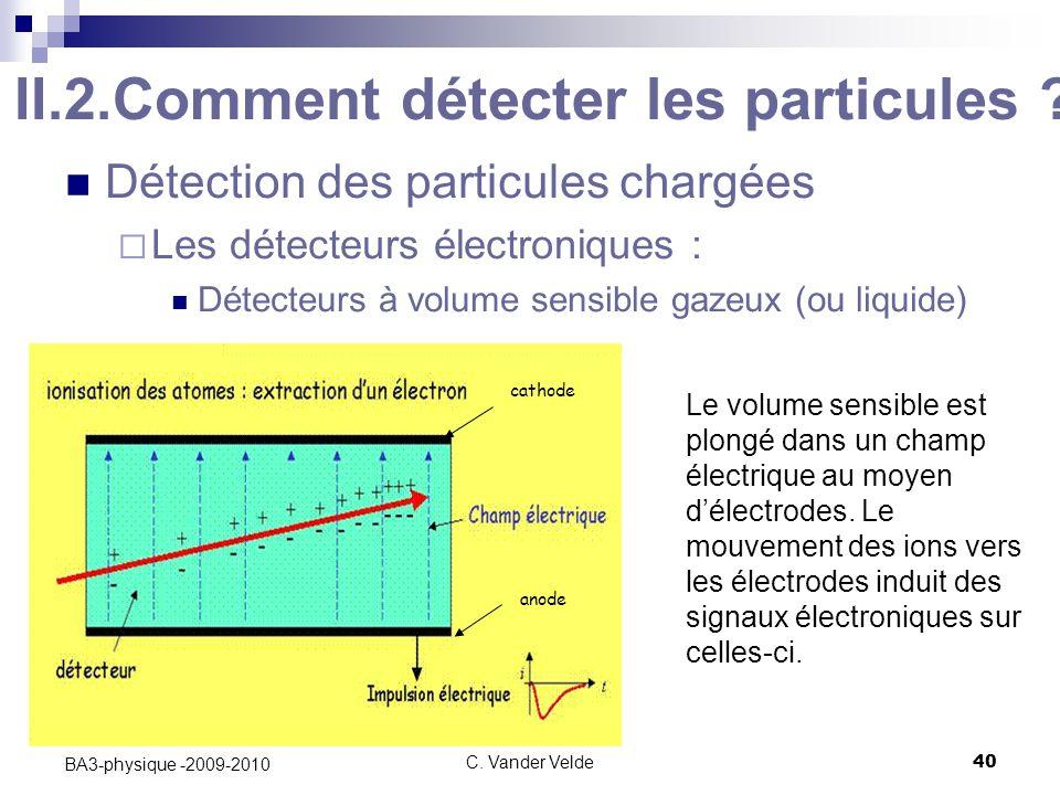 C.Vander Velde40 BA3-physique -2009-2010 II.2.Comment détecter les particules .