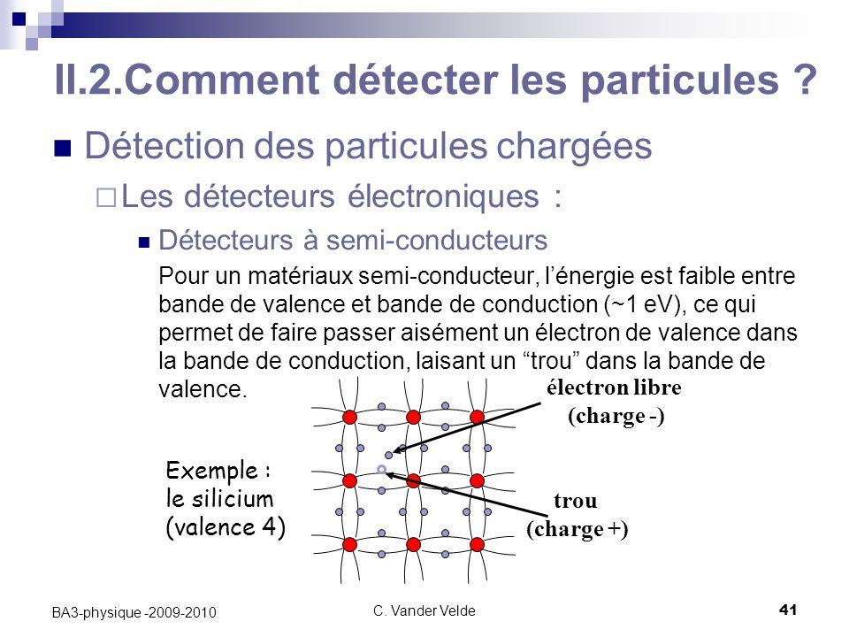 C.Vander Velde41 BA3-physique -2009-2010 II.2.Comment détecter les particules .