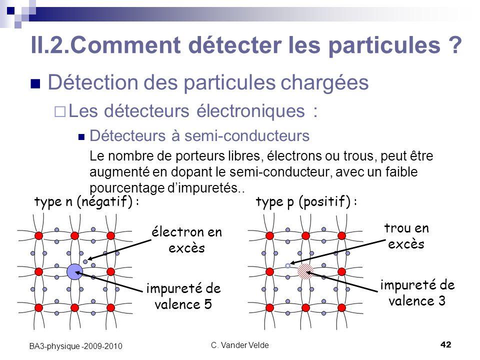 C.Vander Velde42 BA3-physique -2009-2010 II.2.Comment détecter les particules .