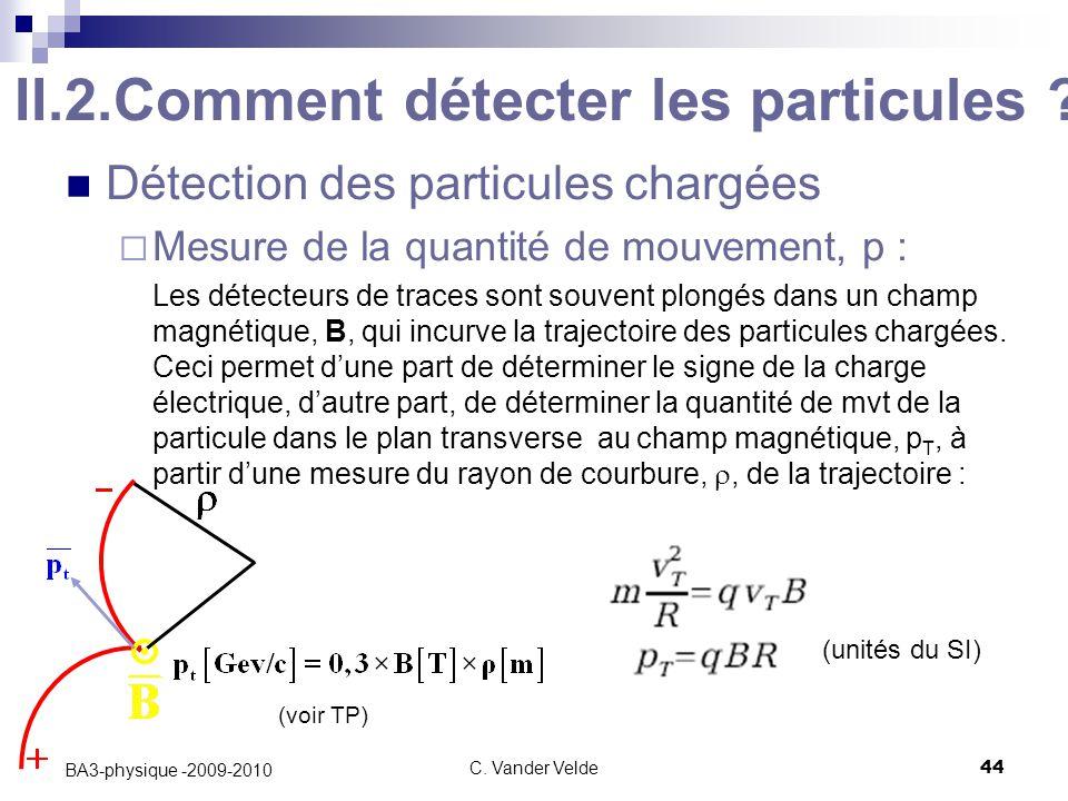 C.Vander Velde44 BA3-physique -2009-2010 II.2.Comment détecter les particules .