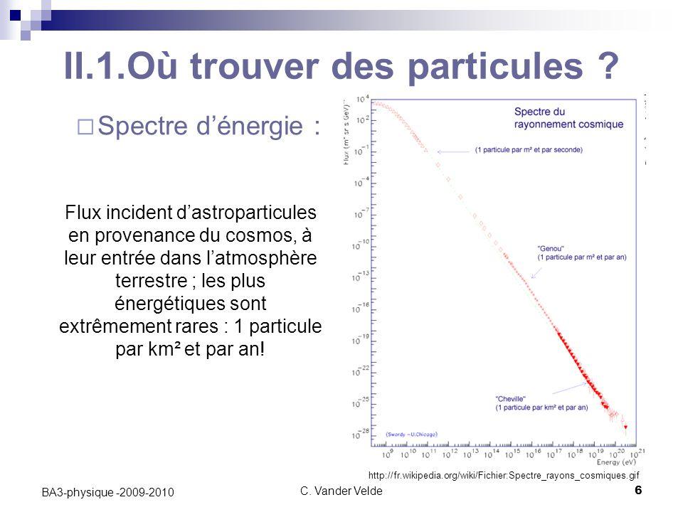 C.Vander Velde7 BA3-physique -2009-2010 II.1.Où trouver des particules .