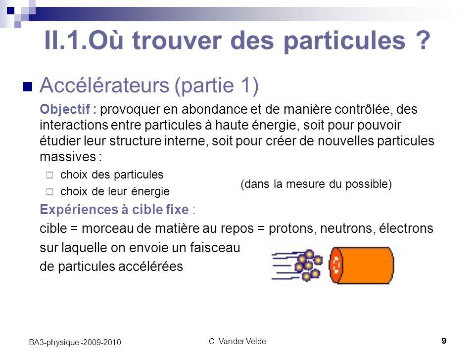 C.Vander Velde9 BA3-physique -2009-2010 II.1.Où trouver des particules .