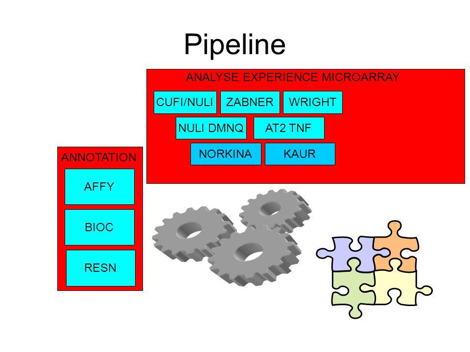Pipeline ANNOTATION AFFY BIOC RESN ANALYSE EXPERIENCE MICROARRAY CUFI/NULIZABNERWRIGHT NULI DMNQAT2 TNF NORKINAKAUR