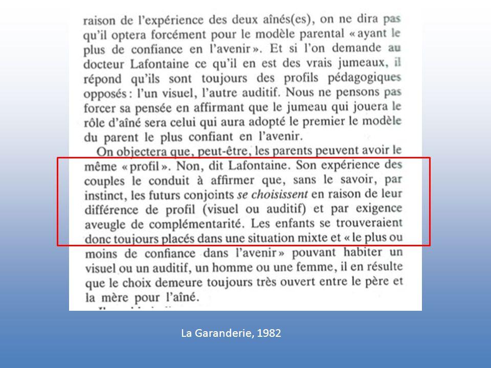 La Garanderie, 1982