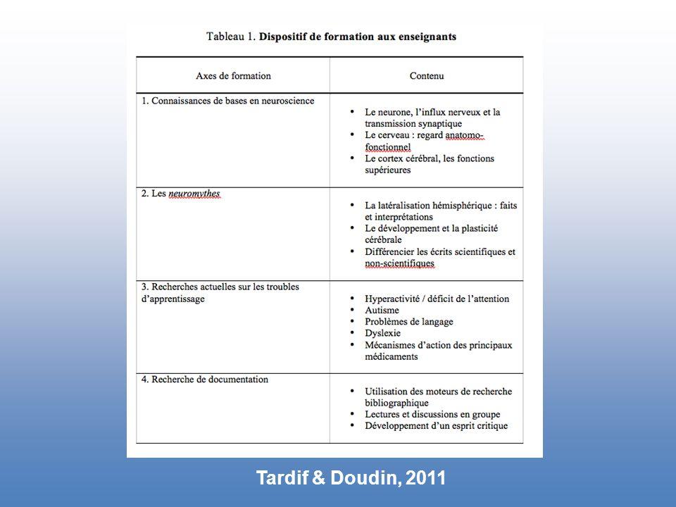Tardif & Doudin, 2011