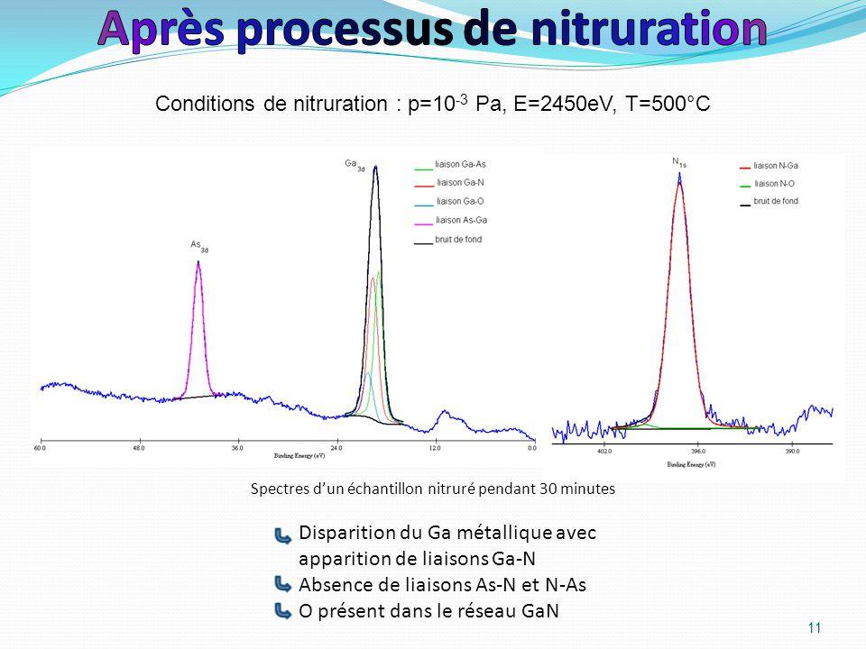 11 Spectres d'un échantillon nitruré pendant 30 minutes Disparition du Ga métallique avec apparition de liaisons Ga-N Absence de liaisons As-N et N-As