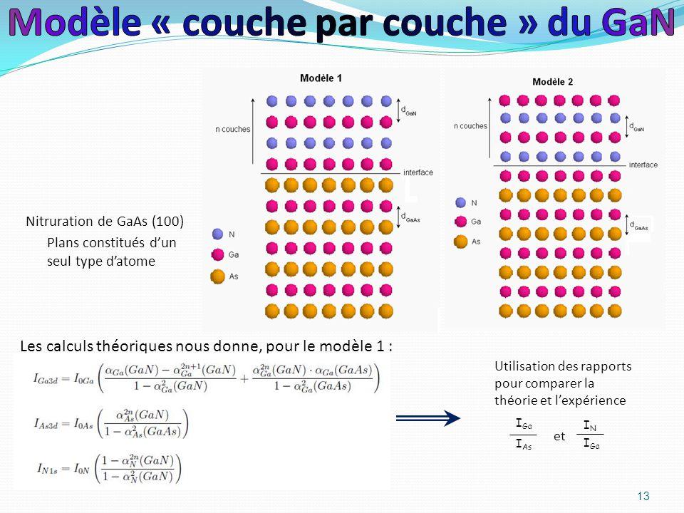 13 Les calculs théoriques nous donne, pour le modèle 1 : I Ga I As ININ I Ga Utilisation des rapports pour comparer la théorie et l'expérience et Nitr