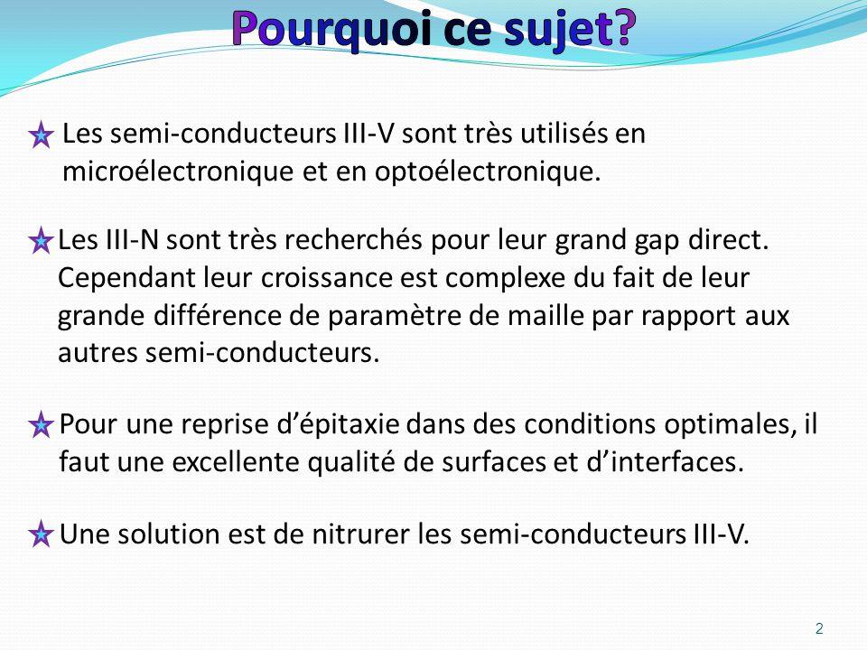 Les semi-conducteurs III-V sont très utilisés en microélectronique et en optoélectronique. 2 Les III-N sont très recherchés pour leur grand gap direct