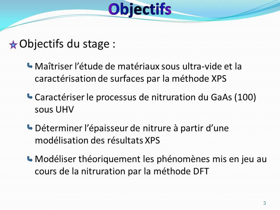 Objectifs du stage : Caractériser le processus de nitruration du GaAs (100) sous UHV 3 Maîtriser l'étude de matériaux sous ultra-vide et la caractéris