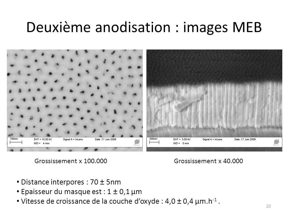 Deuxième anodisation : images MEB Grossissement x 100.000Grossissement x 40.000 Distance interpores : 70 ± 5nm Epaisseur du masque est : 1 ± 0,1 μm Vi