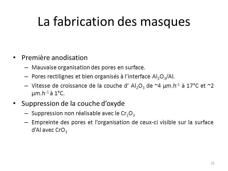 La fabrication des masques Première anodisation – Mauvaise organisation des pores en surface. – Pores rectilignes et bien organisés à l'interface Al 2