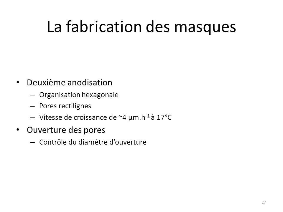 La fabrication des masques Deuxième anodisation – Organisation hexagonale – Pores rectilignes – Vitesse de croissance de ~4 μm.h -1 à 17°C Ouverture d