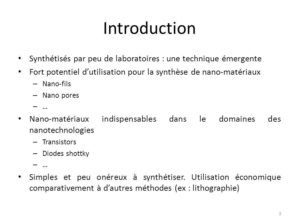 Introduction Synthétisés par peu de laboratoires : une technique émergente Fort potentiel d'utilisation pour la synthèse de nano-matériaux – Nano-fils
