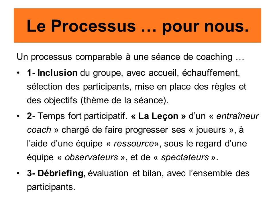 Le Processus … pour nous. Un processus comparable à une séance de coaching … 1- Inclusion du groupe, avec accueil, échauffement, sélection des partici