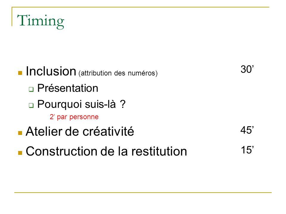 Timing Inclusion (attribution des numéros)  Présentation  Pourquoi suis-là .