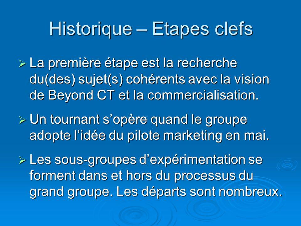 Historique – Etapes clefs  La première étape est la recherche du(des) sujet(s) cohérents avec la vision de Beyond CT et la commercialisation.  Un to