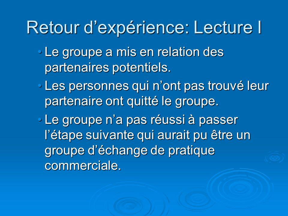 Retour d'expérience: Lecture I Le groupe a mis en relation des partenaires potentiels.Le groupe a mis en relation des partenaires potentiels. Les pers