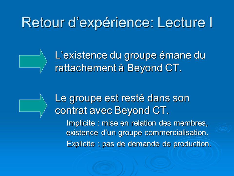 Retour d'expérience: Lecture I L'existence du groupe émane du rattachement à Beyond CT. Le groupe est resté dans son contrat avec Beyond CT. Implicite