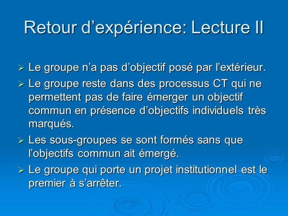 Retour d'expérience: Lecture II  Le groupe n'a pas d'objectif posé par l'extérieur.  Le groupe reste dans des processus CT qui ne permettent pas de