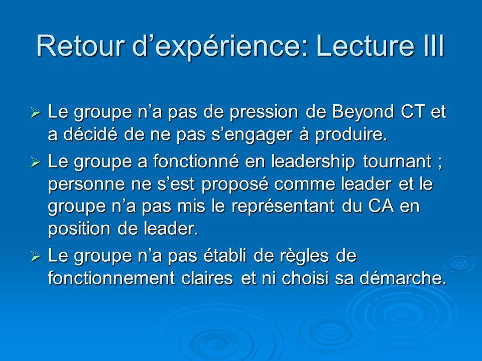 Retour d'expérience: Lecture III  Le groupe n'a pas de pression de Beyond CT et a décidé de ne pas s'engager à produire.  Le groupe a fonctionné en