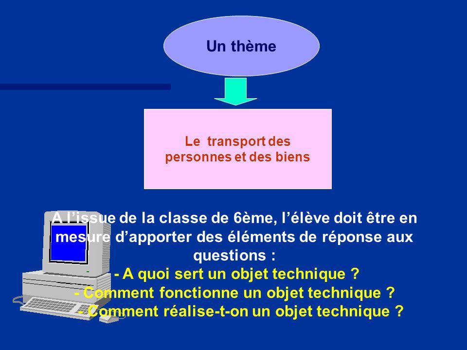A l'issue de la classe de 6ème, l'élève doit être en mesure d'apporter des éléments de réponse aux questions : - A quoi sert un objet technique .
