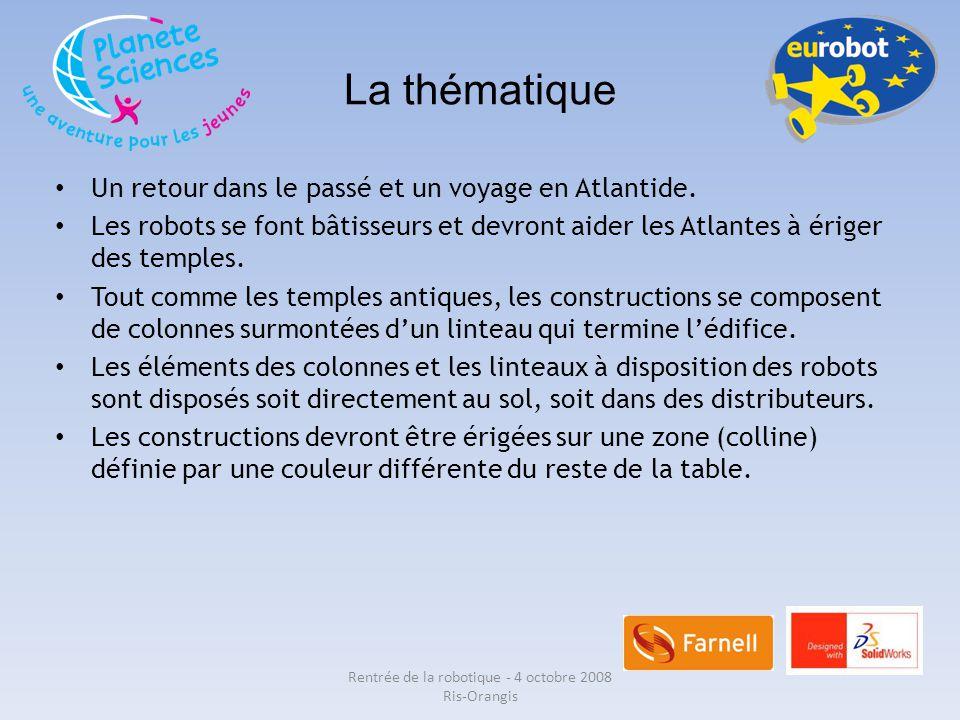 La thématique Un retour dans le passé et un voyage en Atlantide. Les robots se font bâtisseurs et devront aider les Atlantes à ériger des temples. Tou