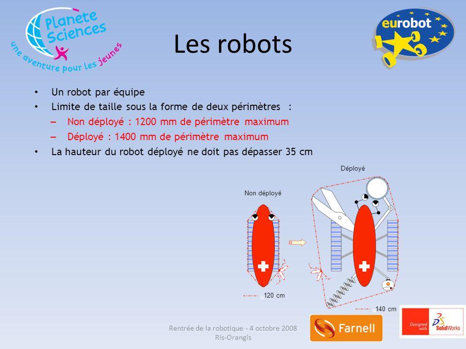 Les robots Un robot par équipe Limite de taille sous la forme de deux périmètres : – Non déployé : 1200 mm de périmètre maximum – Déployé : 1400 mm de