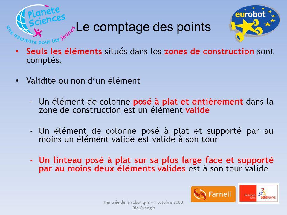 Le comptage des points Seuls les éléments situés dans les zones de construction sont comptés. Validité ou non d'un élément -Un élément de colonne posé