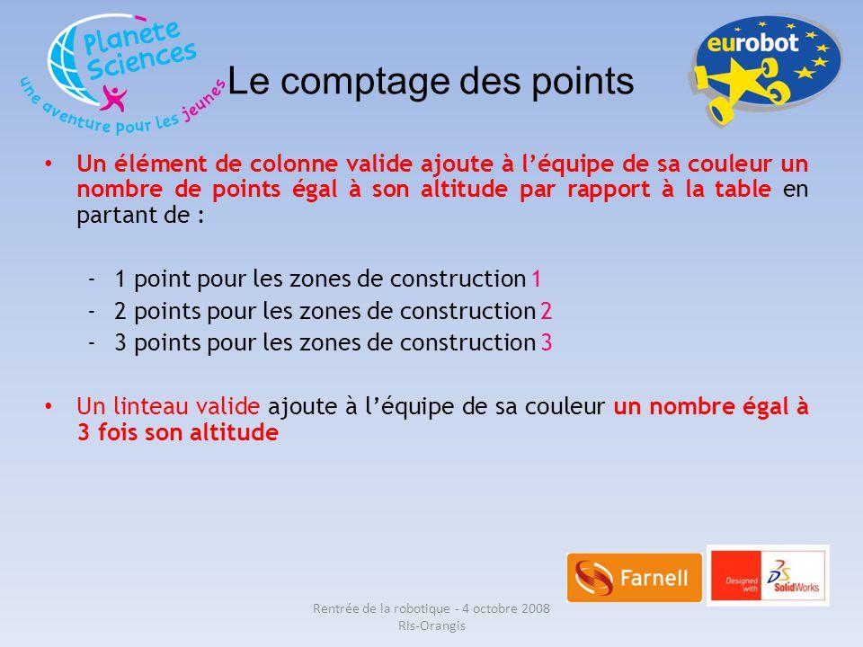 Le comptage des points Un élément de colonne valide ajoute à l'équipe de sa couleur un nombre de points égal à son altitude par rapport à la table en