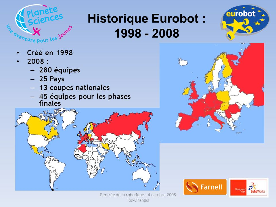 Historique Eurobot : 1998 - 2008 Rentrée de la robotique - 4 octobre 2008 Ris-Orangis Créé en 1998 2008 : – 280 équipes – 25 Pays – 13 coupes national