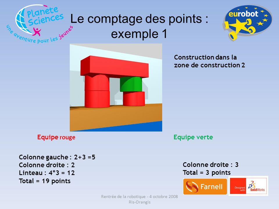 Le comptage des points : exemple 1 Construction dans la zone de construction 2 Equipe rouge Equipe verte Colonne gauche : 2+3 =5 Colonne droite : 2 Li
