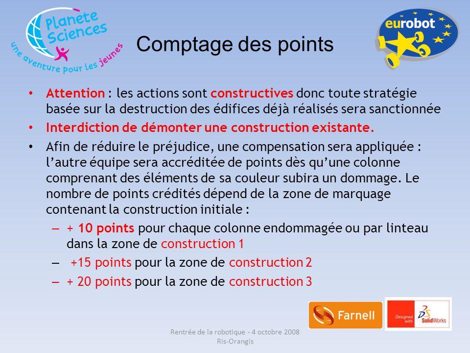 Comptage des points Attention : les actions sont constructives donc toute stratégie basée sur la destruction des édifices déjà réalisés sera sanctionn