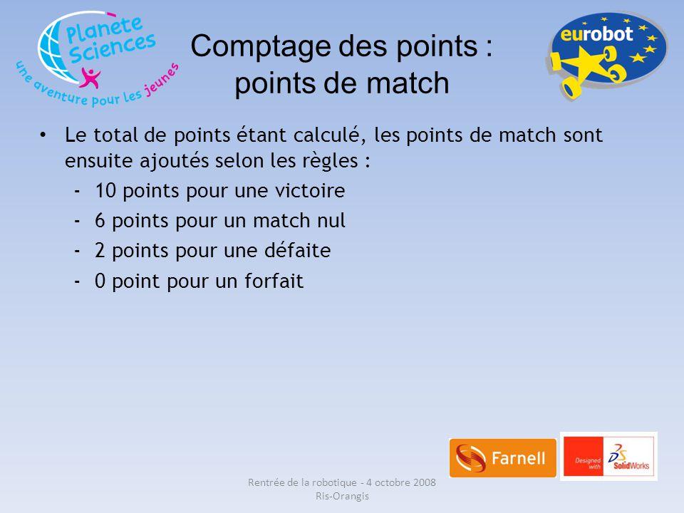 Comptage des points : points de match Le total de points étant calculé, les points de match sont ensuite ajoutés selon les règles : -10 points pour un