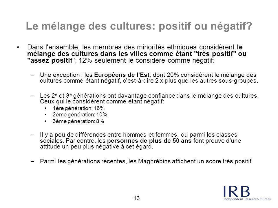 13 Le mélange des cultures: positif ou négatif? Dans l'ensemble, les membres des minorités ethniques considèrent le mélange des cultures dans les vill