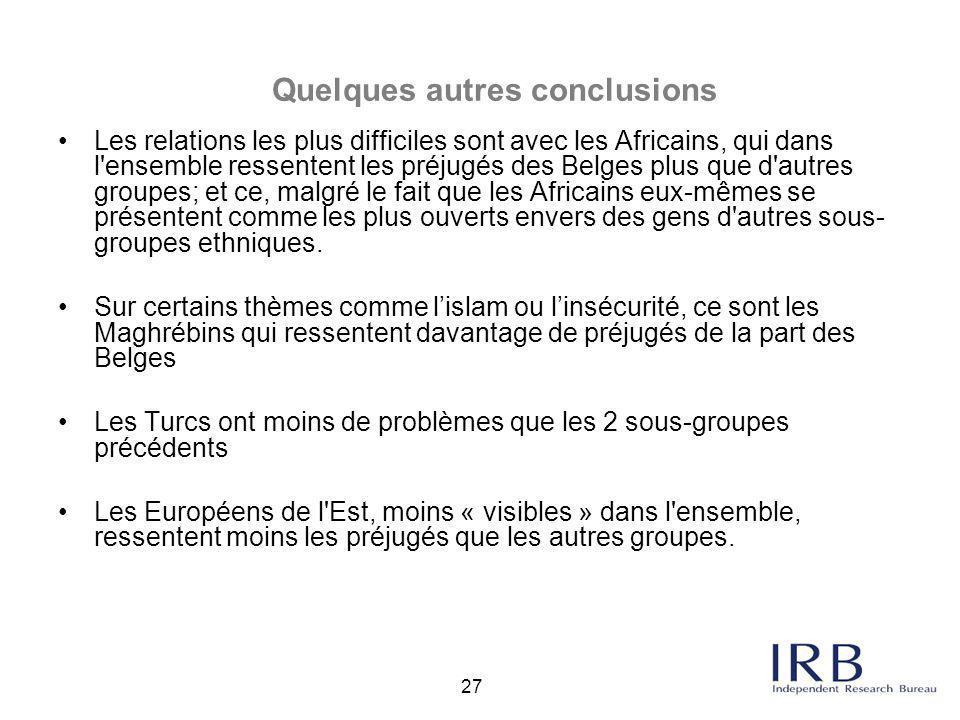 27 Quelques autres conclusions Les relations les plus difficiles sont avec les Africains, qui dans l'ensemble ressentent les préjugés des Belges plus