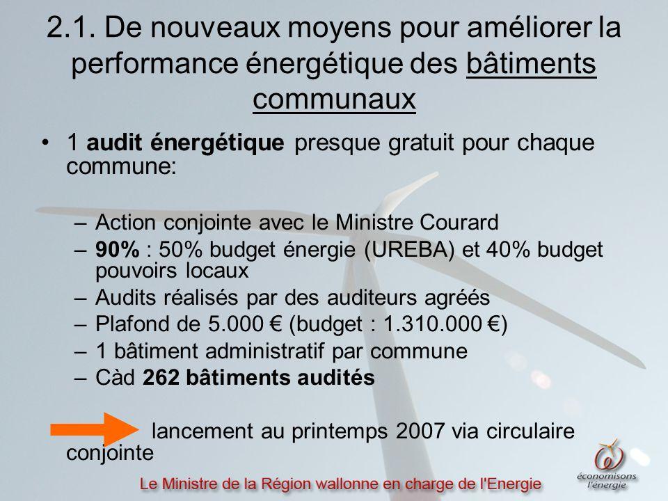 2.1. De nouveaux moyens pour améliorer la performance énergétique des bâtiments communaux 1 audit énergétique presque gratuit pour chaque commune: –Ac