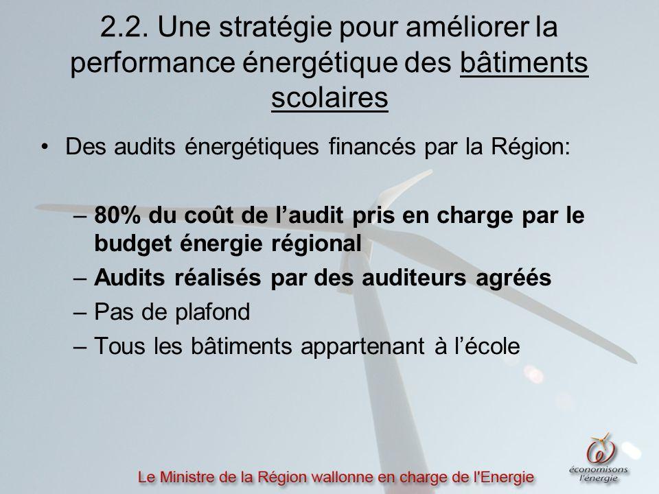 2.2. Une stratégie pour améliorer la performance énergétique des bâtiments scolaires Des audits énergétiques financés par la Région: –80% du coût de l