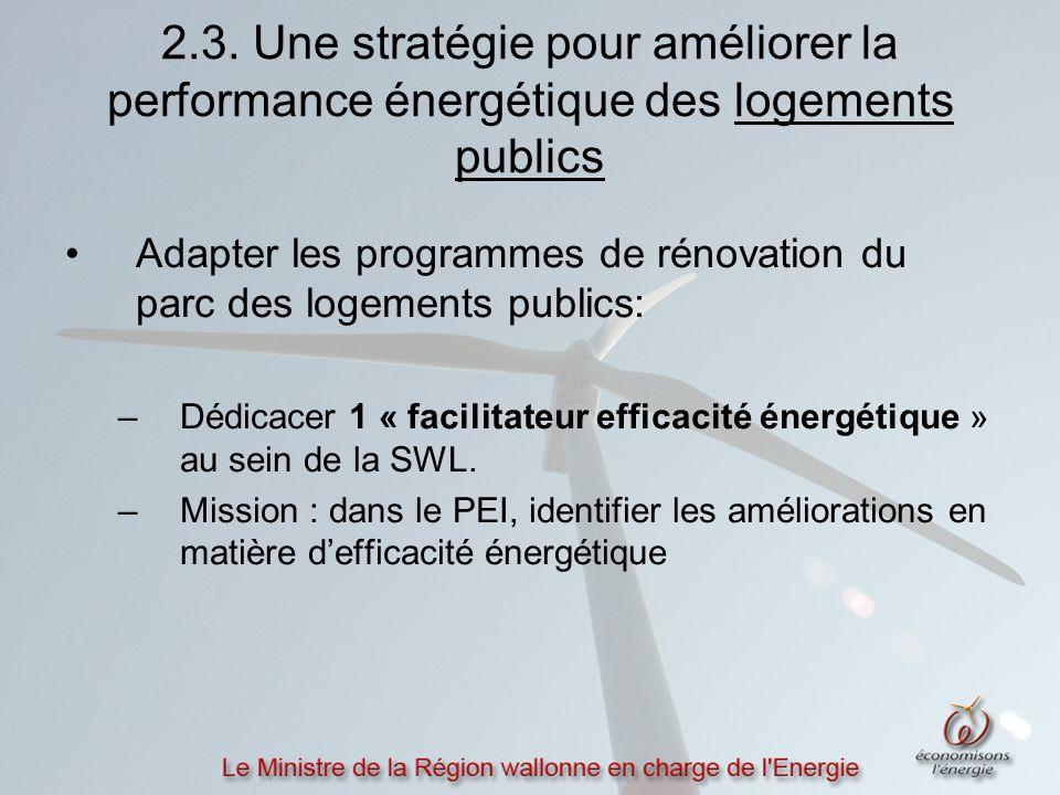 2.3. Une stratégie pour améliorer la performance énergétique des logements publics Adapter les programmes de rénovation du parc des logements publics: